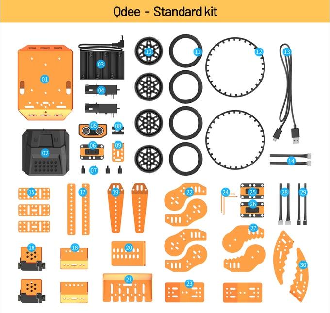 Qdee Standard Kit